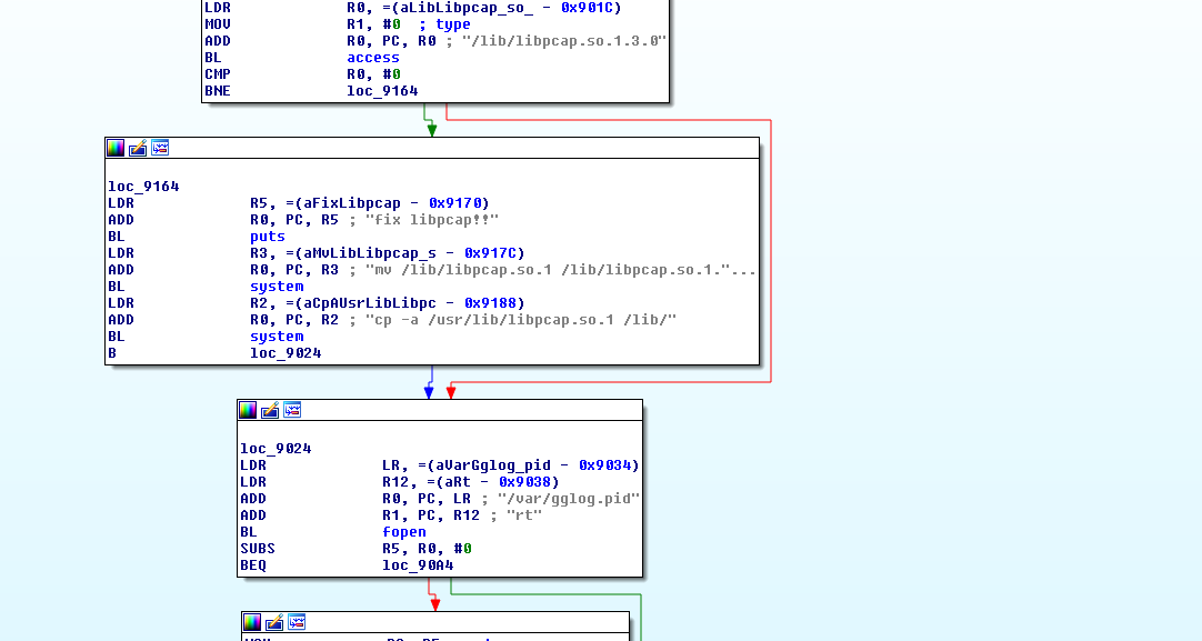 Multiple vulnerabilities found in Quanta LTE routers (backdoor